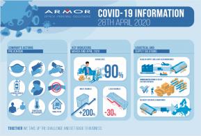 COVID-19 in picture